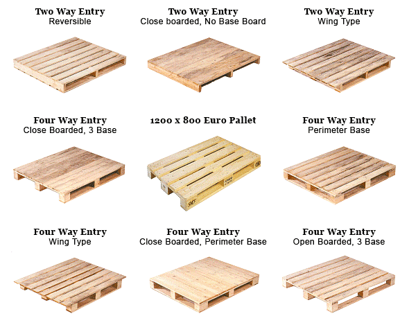 Nine Types Of Pallets Referenced By American Country Pallet. Each Type Has  Its Own Solidity, Usage And Tutorial. © DR